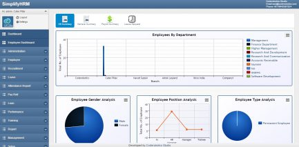 Online HRMS Software